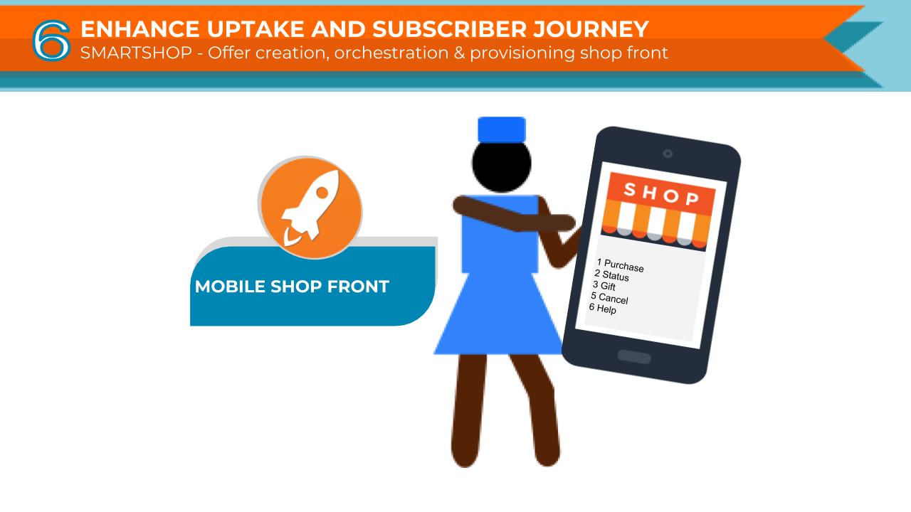 mobile telecommunication